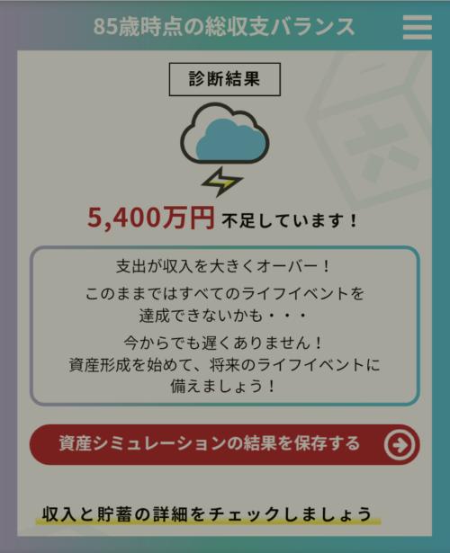 松井FP 診断結果