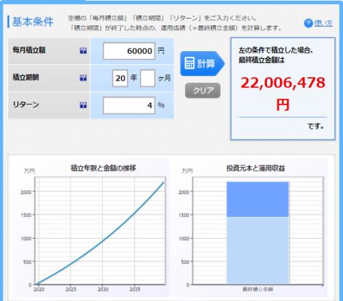 月6万円、20年間、年利4%